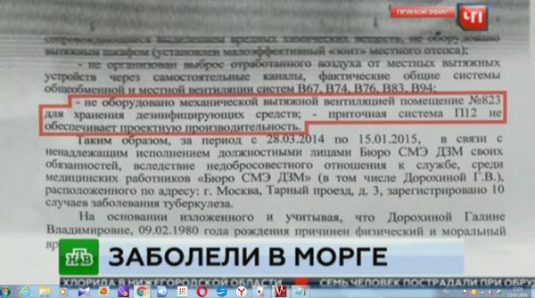 Руководству московского морга грозит наказание из-за вспышки туберкулеза